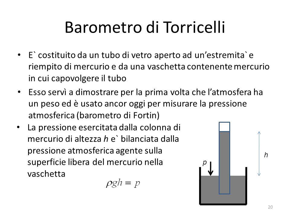 Barometro di Torricelli