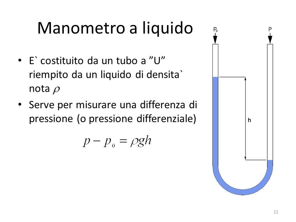Manometro a liquido E` costituito da un tubo a U riempito da un liquido di densita` nota r.