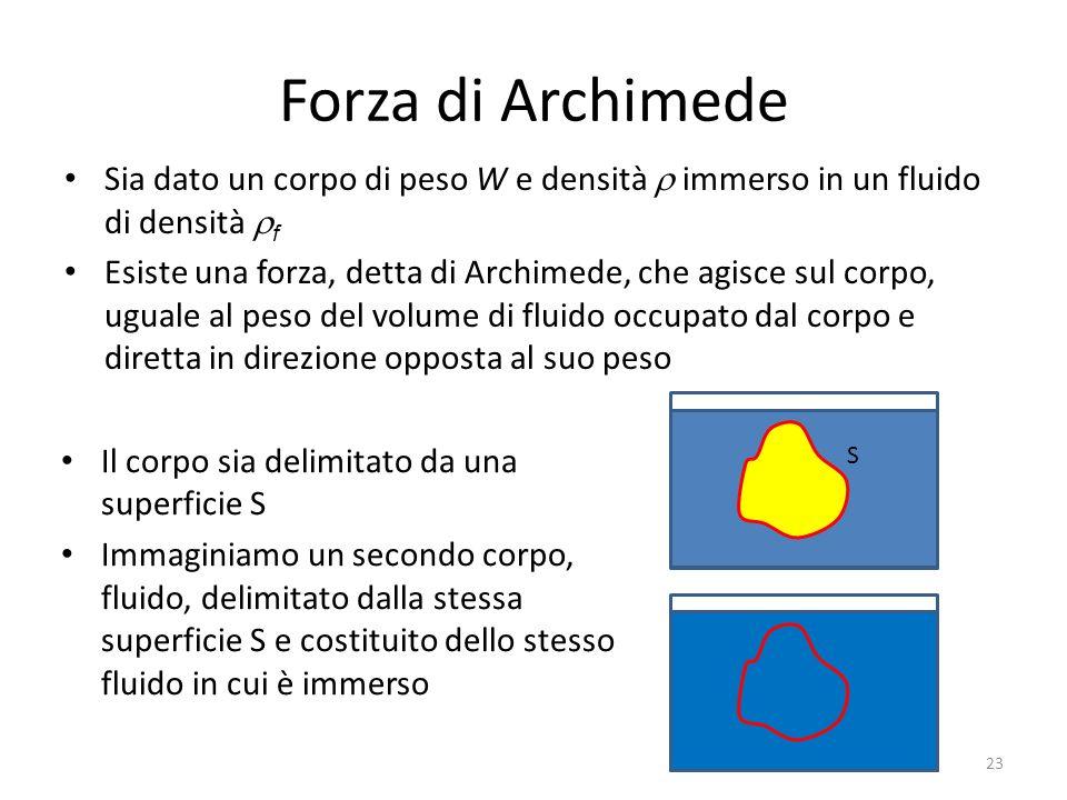 Forza di Archimede Sia dato un corpo di peso W e densità r immerso in un fluido di densità rf.
