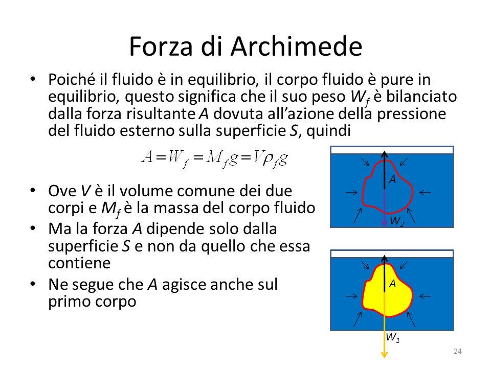 Forza di Archimede
