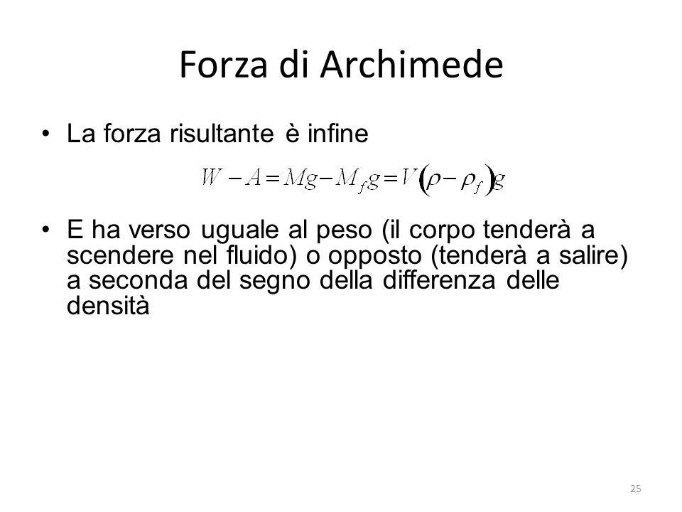 Forza di Archimede La forza risultante è infine