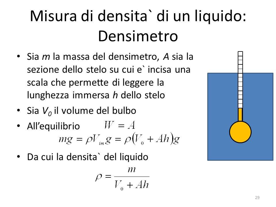 Misura di densita` di un liquido: Densimetro