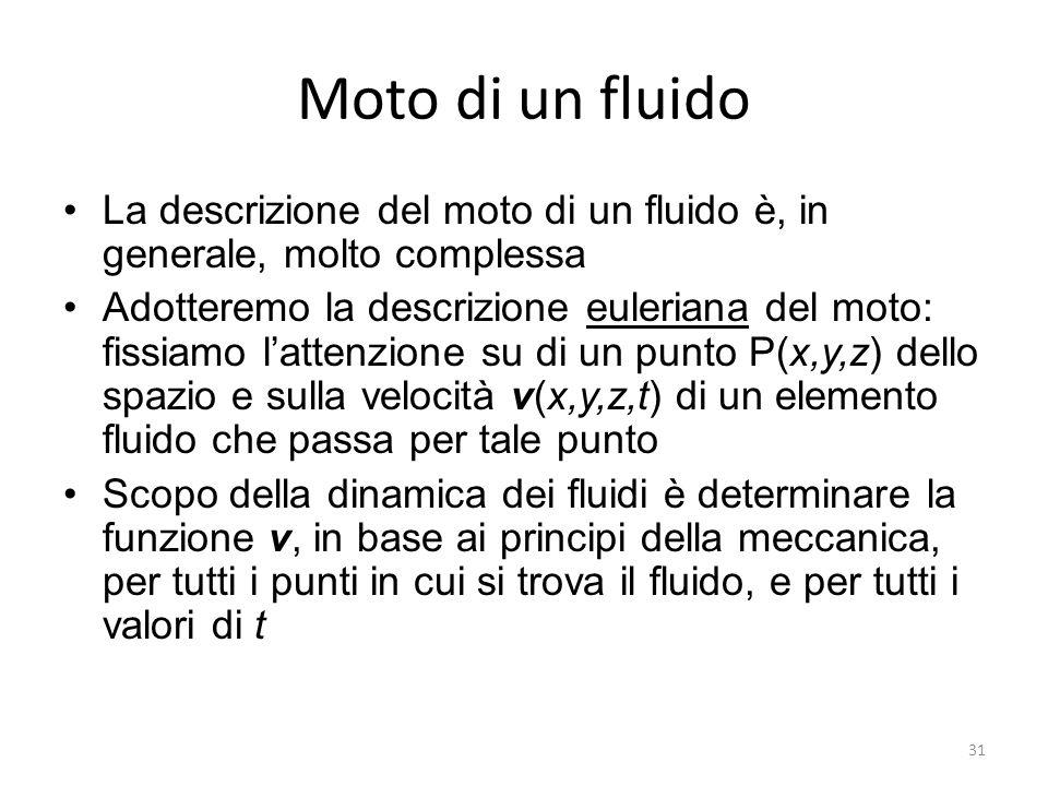 Moto di un fluido La descrizione del moto di un fluido è, in generale, molto complessa.