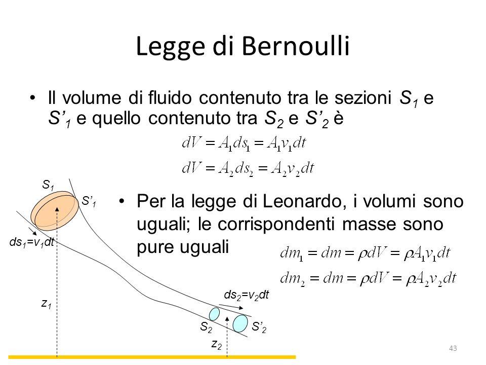 Legge di Bernoulli Il volume di fluido contenuto tra le sezioni S1 e S'1 e quello contenuto tra S2 e S'2 è.