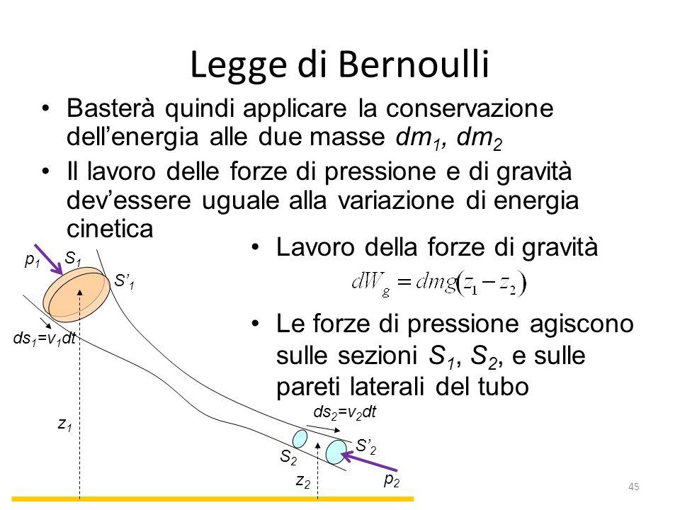 Legge di Bernoulli Basterà quindi applicare la conservazione dell'energia alle due masse dm1, dm2.