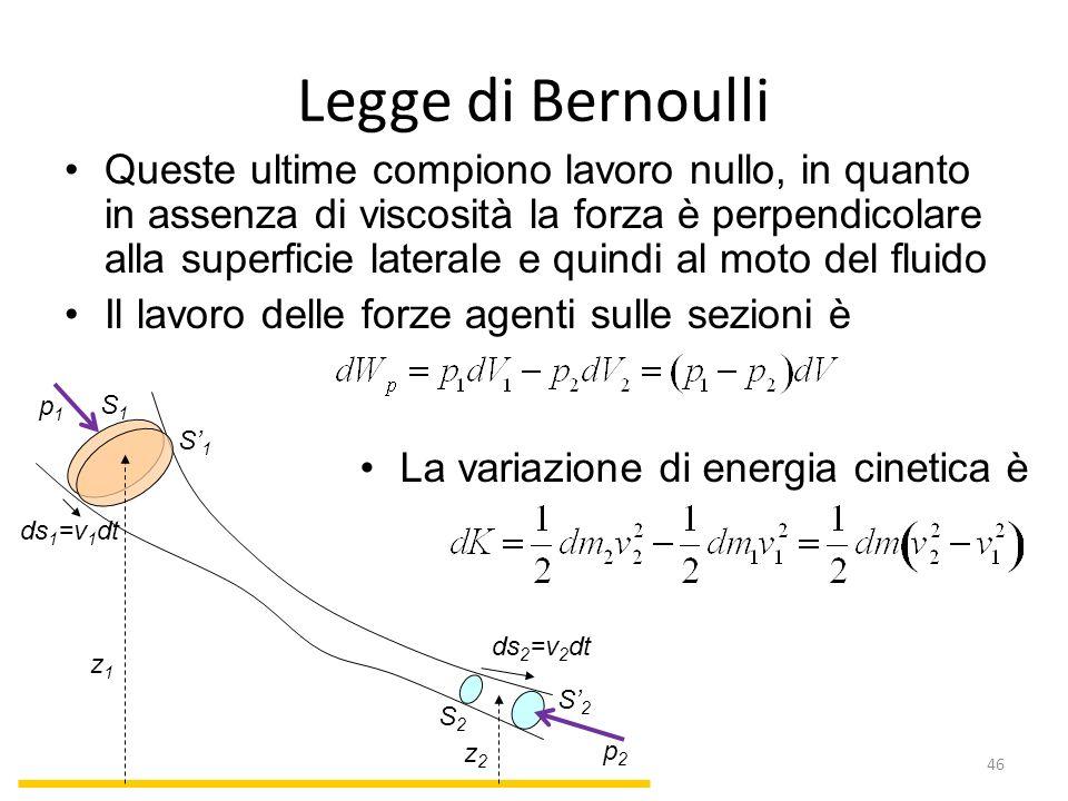 Legge di Bernoulli