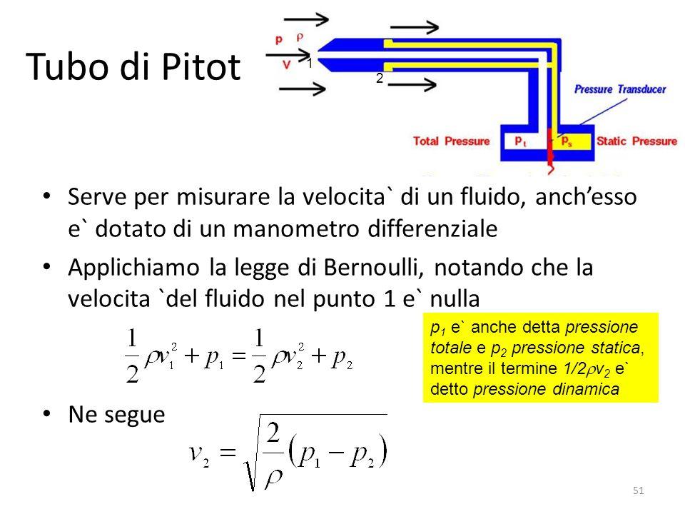 Tubo di Pitot 1. 2. Serve per misurare la velocita` di un fluido, anch'esso e` dotato di un manometro differenziale.