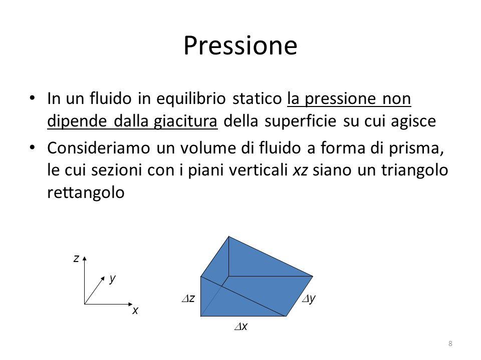 Pressione In un fluido in equilibrio statico la pressione non dipende dalla giacitura della superficie su cui agisce.