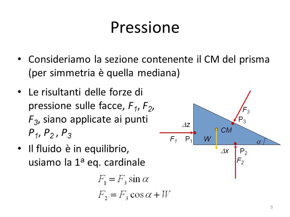 Pressione Consideriamo la sezione contenente il CM del prisma (per simmetria è quella mediana)