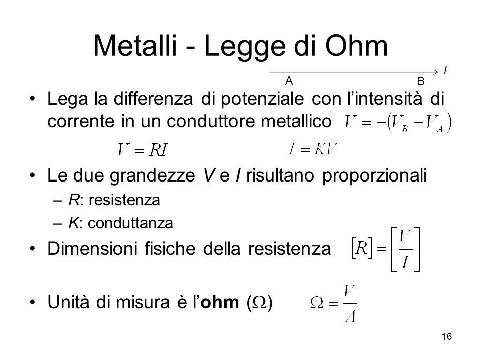 Metalli - Legge di Ohm A. B. I. Lega la differenza di potenziale con l'intensità di corrente in un conduttore metallico.
