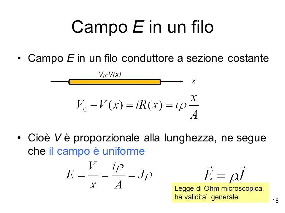 Campo E in un filo Campo E in un filo conduttore a sezione costante
