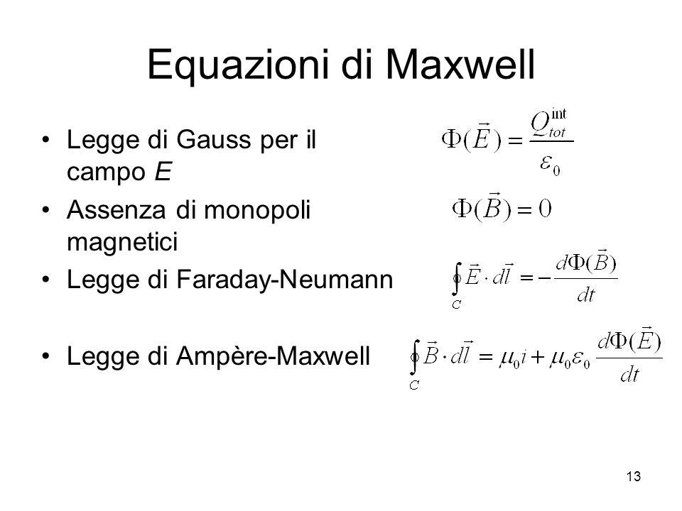 Equazioni di Maxwell Legge di Gauss per il campo E