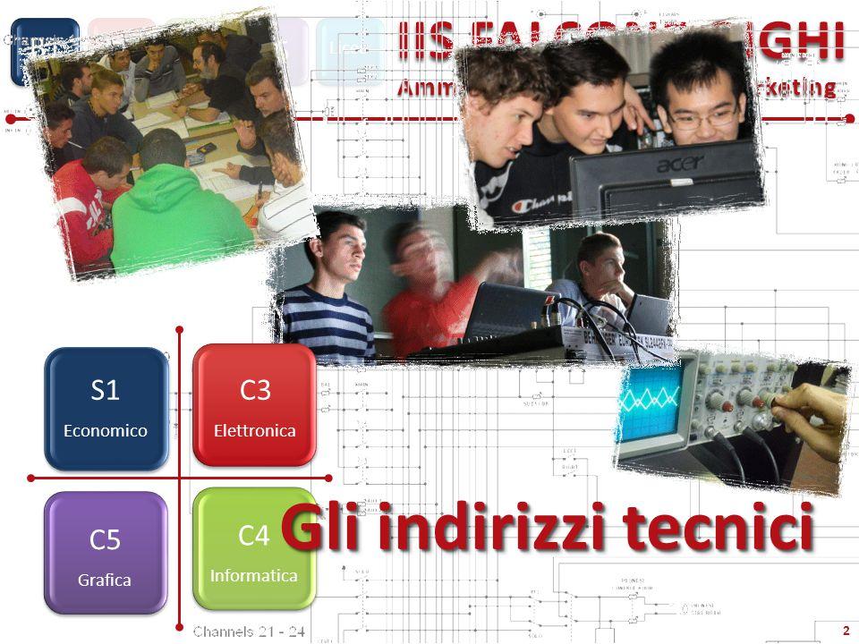 Gli indirizzi tecnici S1 C3 C5 C4 Economico Elettronica Grafica