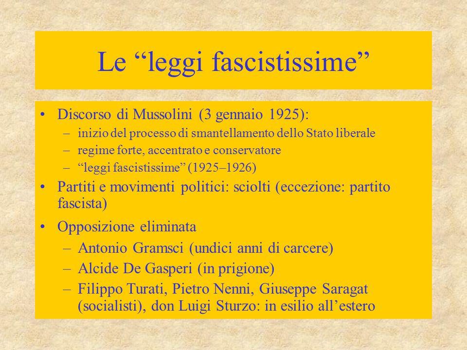 Le leggi fascistissime