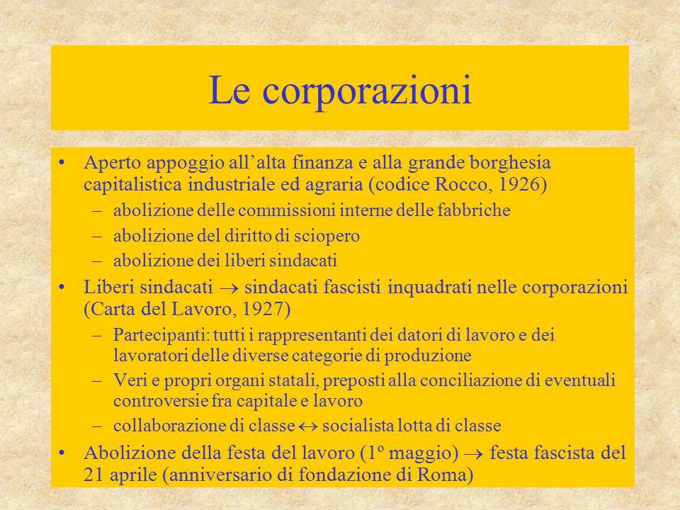 Le corporazioni Aperto appoggio all'alta finanza e alla grande borghesia capitalistica industriale ed agraria (codice Rocco, 1926)