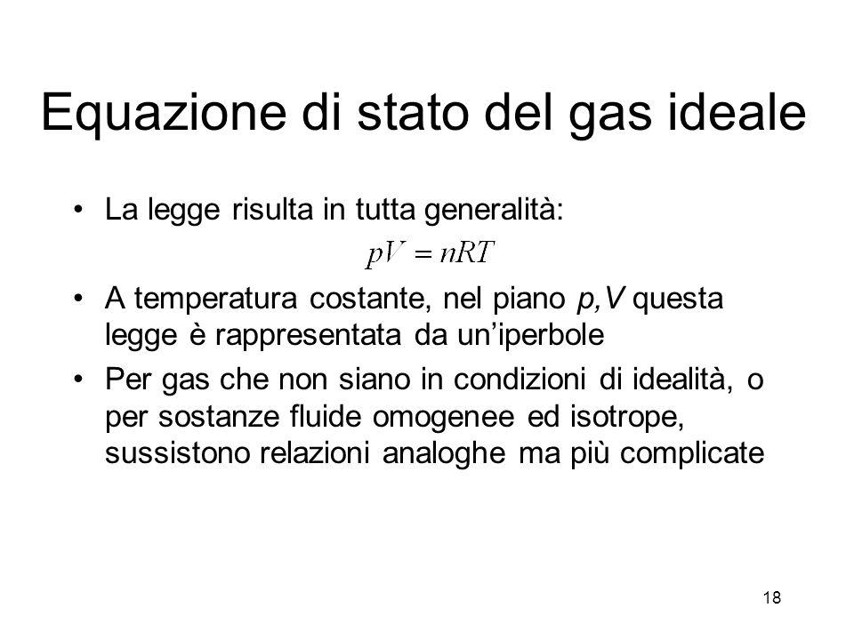 Equazione di stato del gas ideale