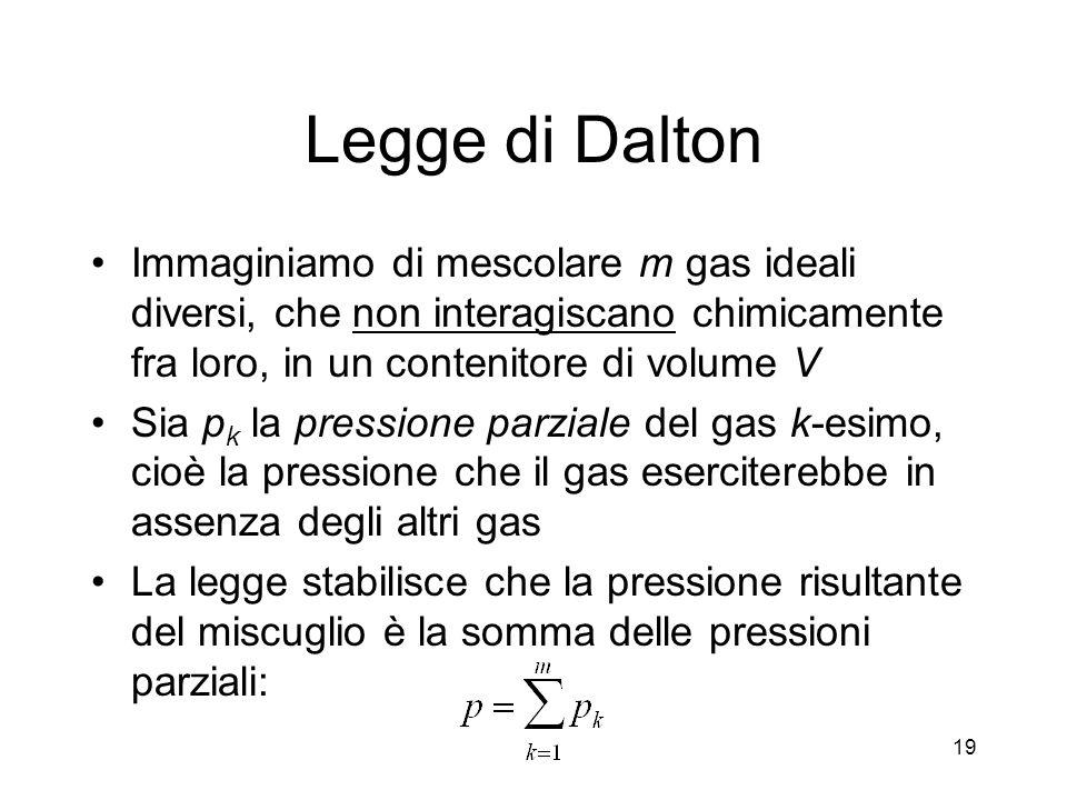 Legge di Dalton Immaginiamo di mescolare m gas ideali diversi, che non interagiscano chimicamente fra loro, in un contenitore di volume V.