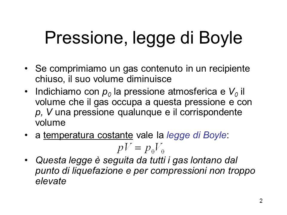 Pressione, legge di Boyle