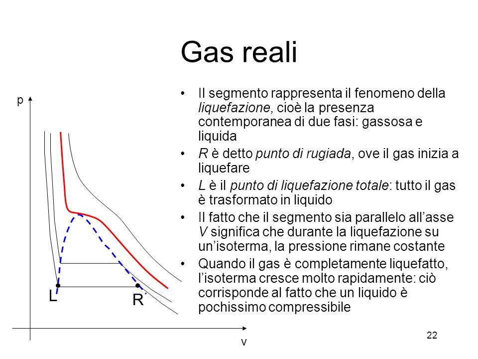 Gas reali Il segmento rappresenta il fenomeno della liquefazione, cioè la presenza contemporanea di due fasi: gassosa e liquida.