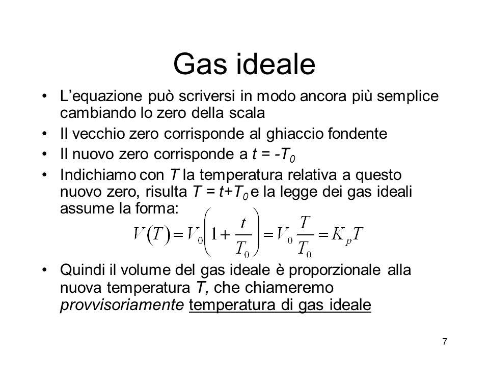 Gas ideale L'equazione può scriversi in modo ancora più semplice cambiando lo zero della scala. Il vecchio zero corrisponde al ghiaccio fondente.