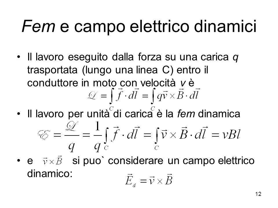Fem e campo elettrico dinamici