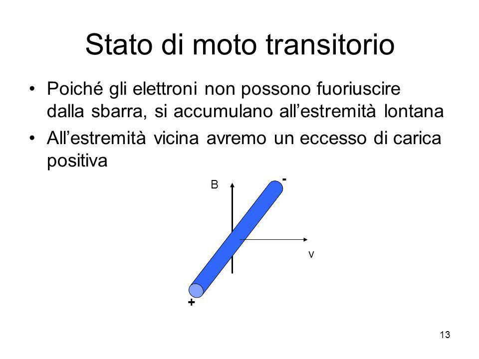 Stato di moto transitorio