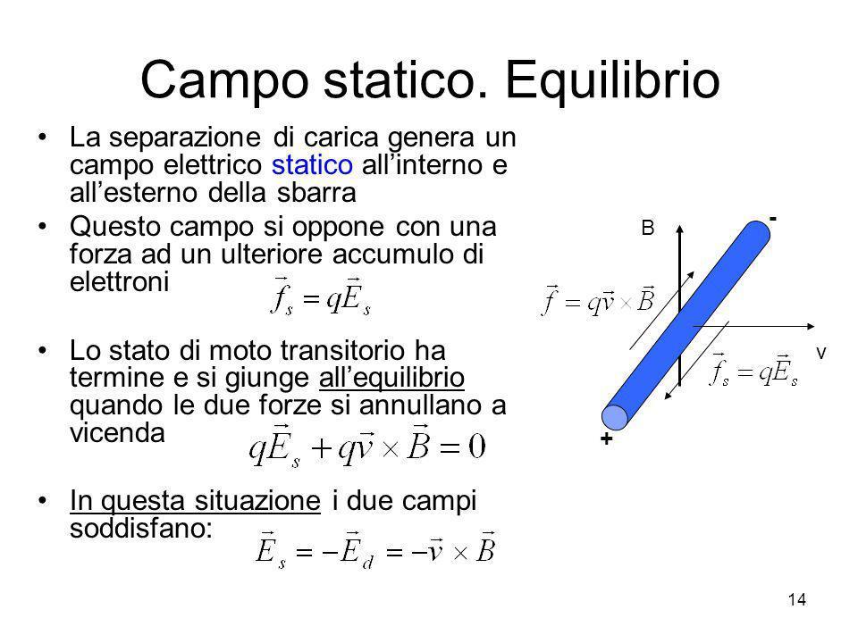 Campo statico. Equilibrio