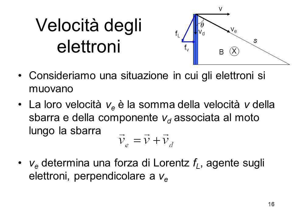 Velocità degli elettroni