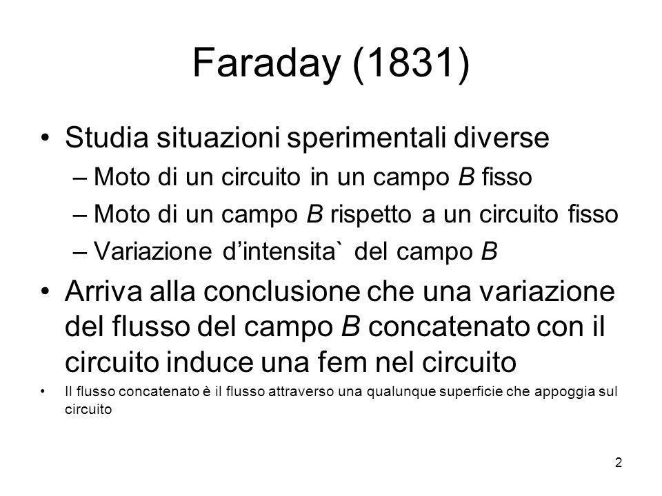 Faraday (1831) Studia situazioni sperimentali diverse