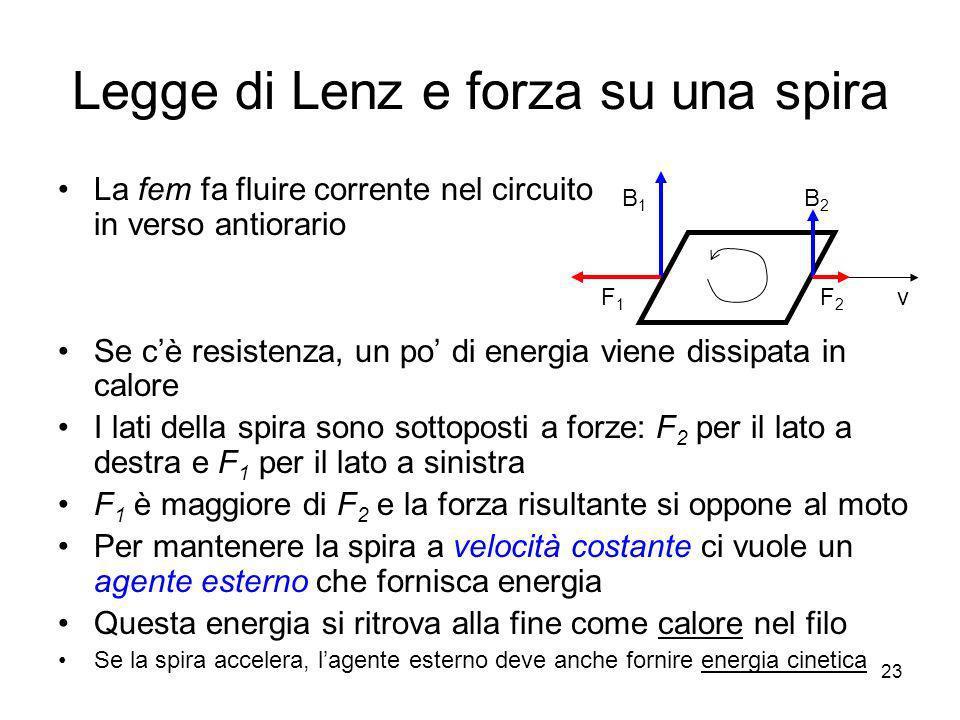 Legge di Lenz e forza su una spira