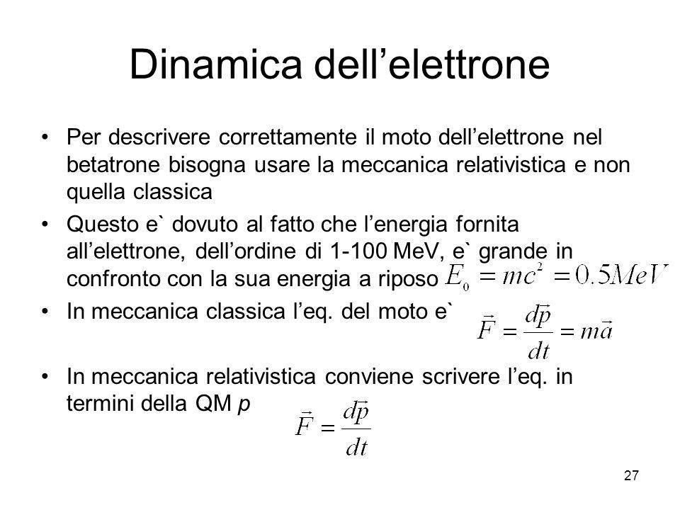 Dinamica dell'elettrone