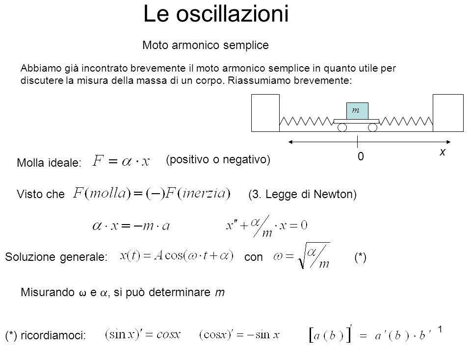 Le oscillazioni Moto armonico semplice x (positivo o negativo)
