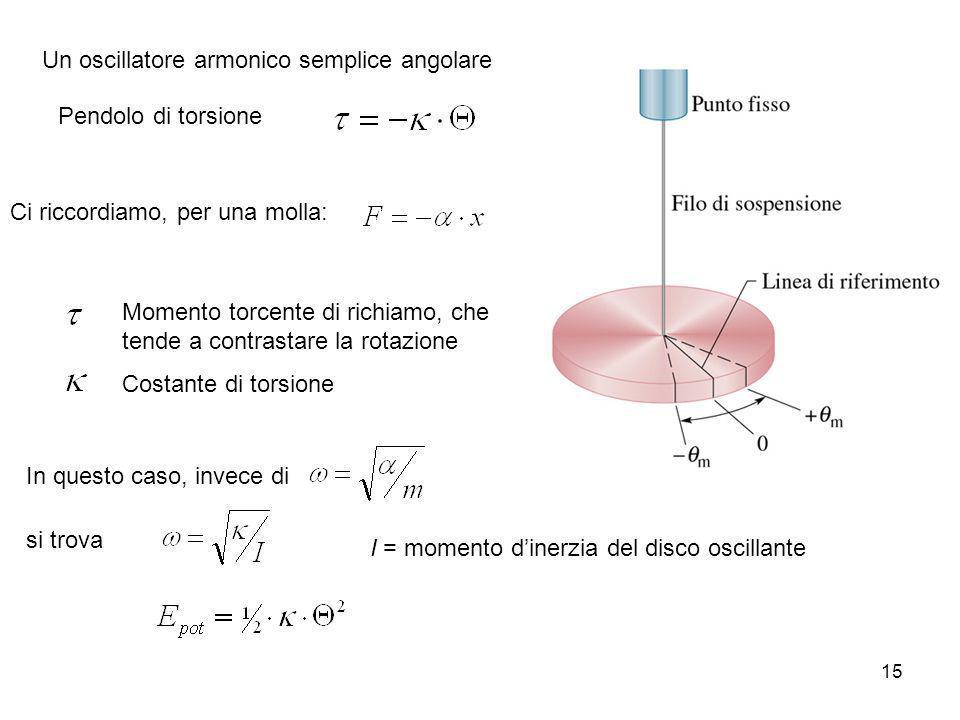 Un oscillatore armonico semplice angolare