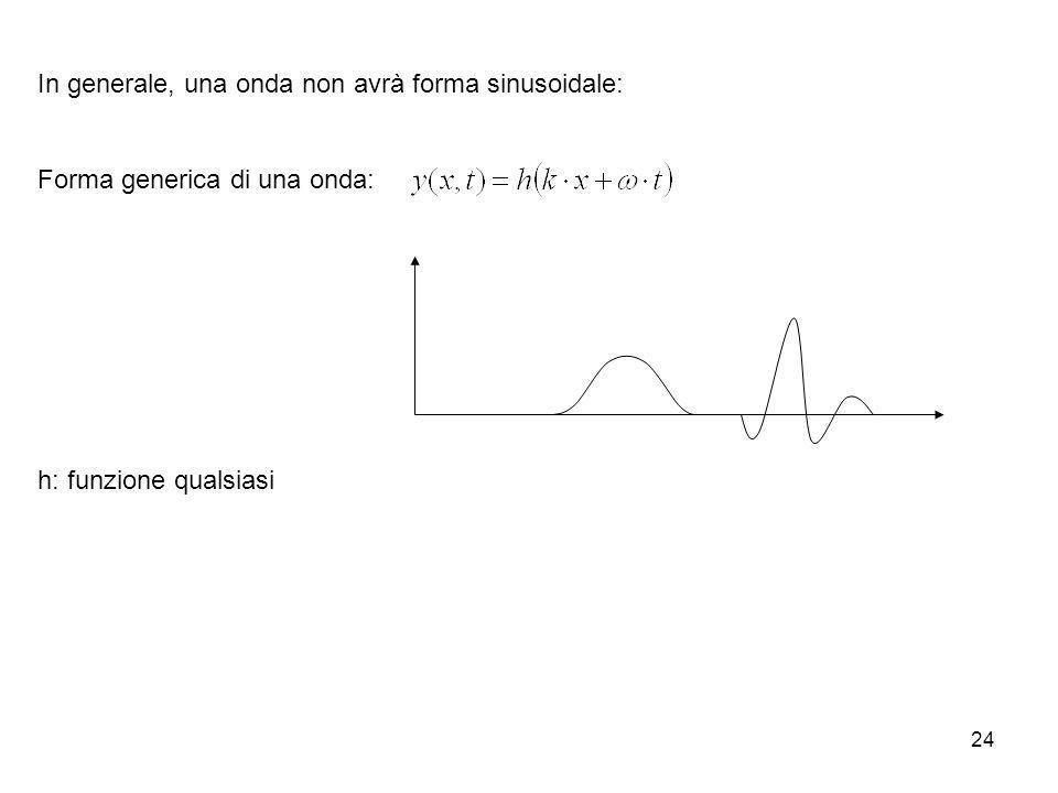 In generale, una onda non avrà forma sinusoidale: