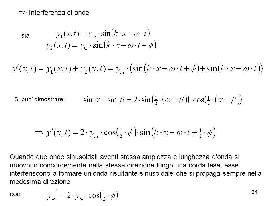 => Interferenza di onde