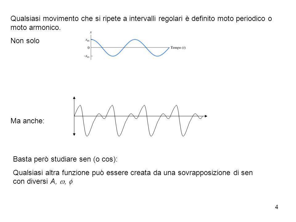 Qualsiasi movimento che si ripete a intervalli regolari è definito moto periodico o moto armonico.