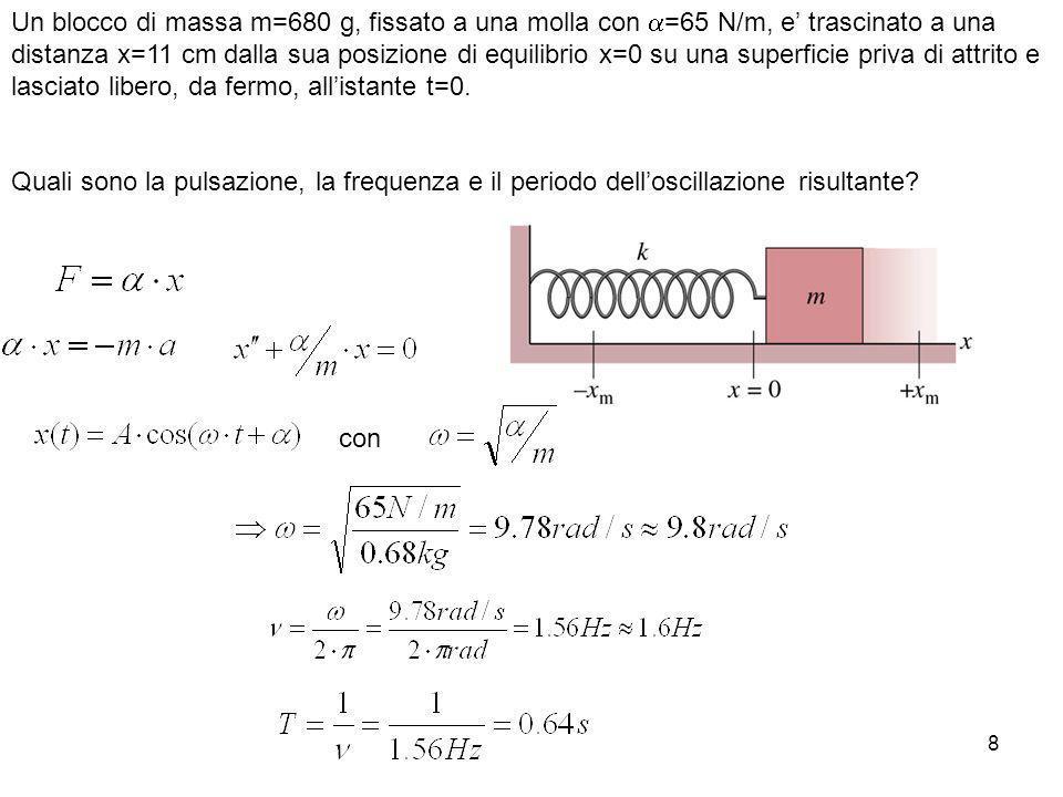 Un blocco di massa m=680 g, fissato a una molla con a=65 N/m, e' trascinato a una distanza x=11 cm dalla sua posizione di equilibrio x=0 su una superficie priva di attrito e lasciato libero, da fermo, all'istante t=0.
