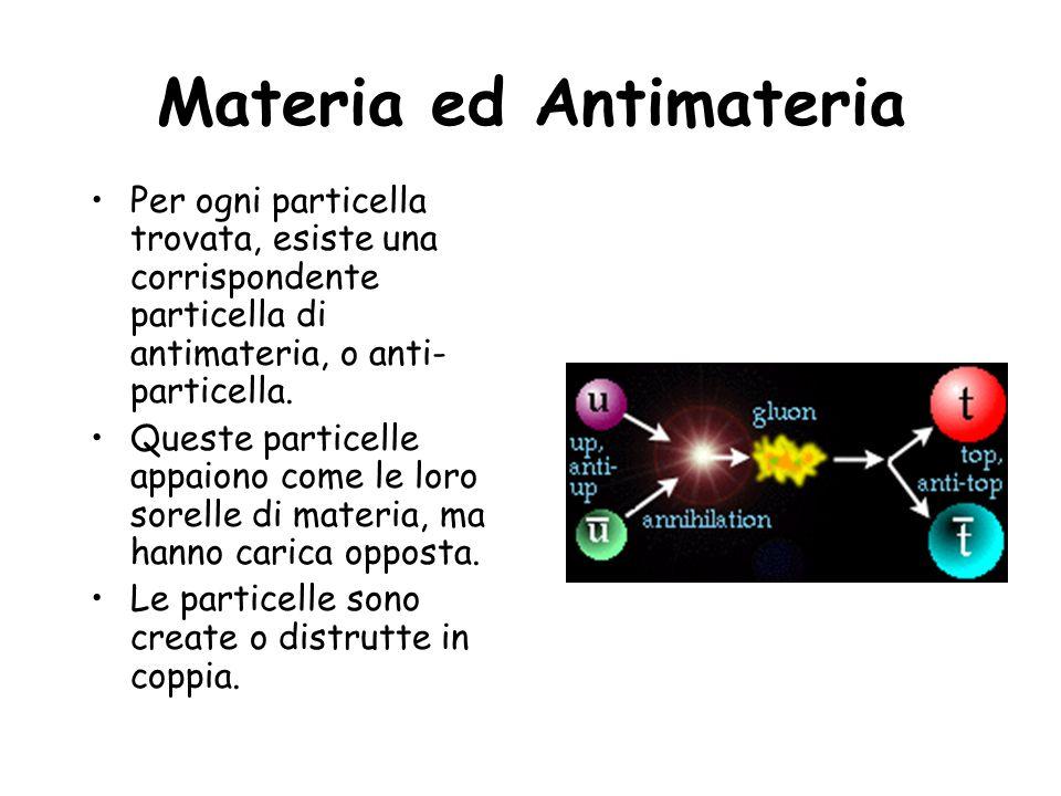 Materia ed Antimateria