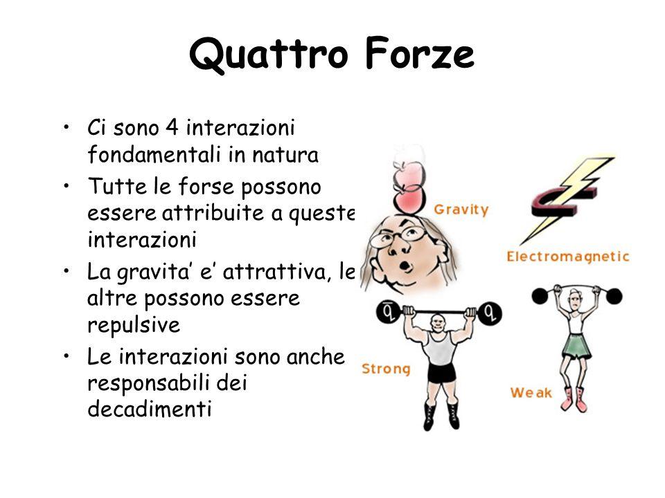 Quattro Forze Ci sono 4 interazioni fondamentali in natura