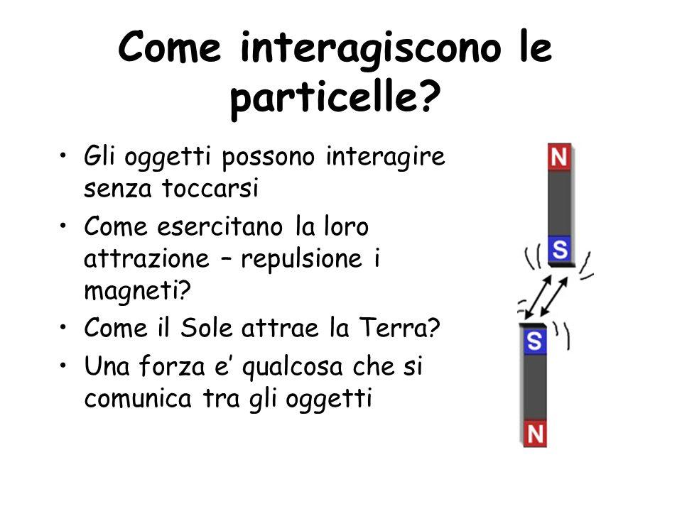 Come interagiscono le particelle