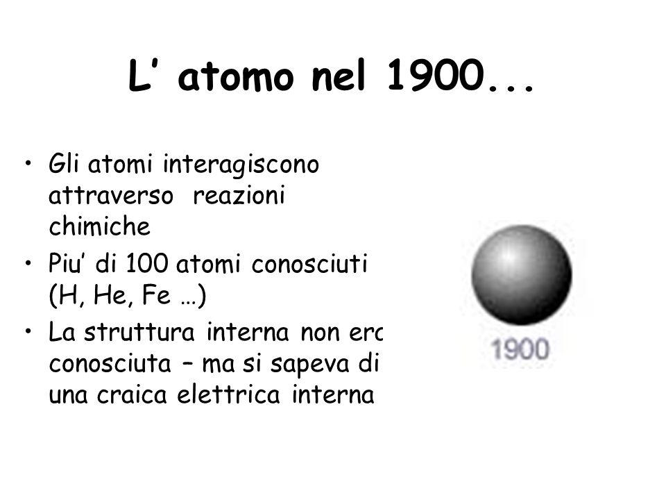 L' atomo nel 1900... Gli atomi interagiscono attraverso reazioni chimiche. Piu' di 100 atomi conosciuti (H, He, Fe …)