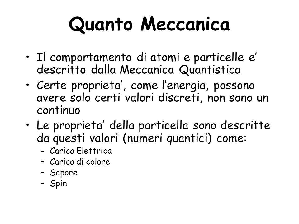 Quanto MeccanicaIl comportamento di atomi e particelle e' descritto dalla Meccanica Quantistica.