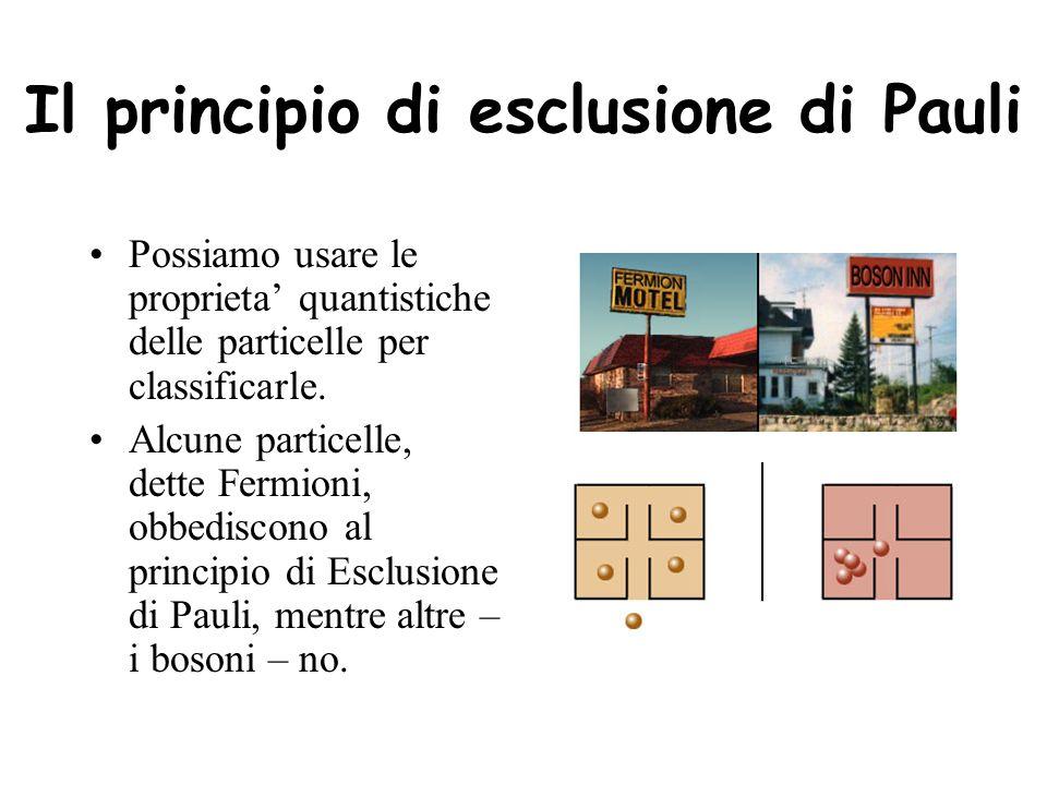 Il principio di esclusione di Pauli
