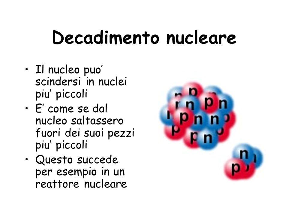 Decadimento nucleare Il nucleo puo' scindersi in nuclei piu' piccoli