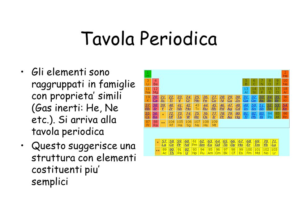 Tavola Periodica Gli elementi sono raggruppati in famiglie con proprieta' simili (Gas inerti: He, Ne etc.). Si arriva alla tavola periodica.