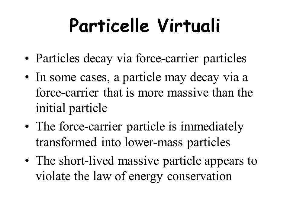 Particelle Virtuali Particles decay via force-carrier particles