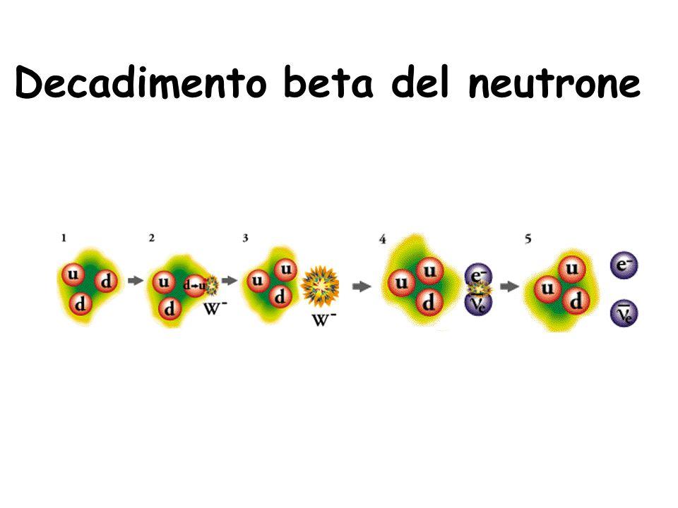 Decadimento beta del neutrone