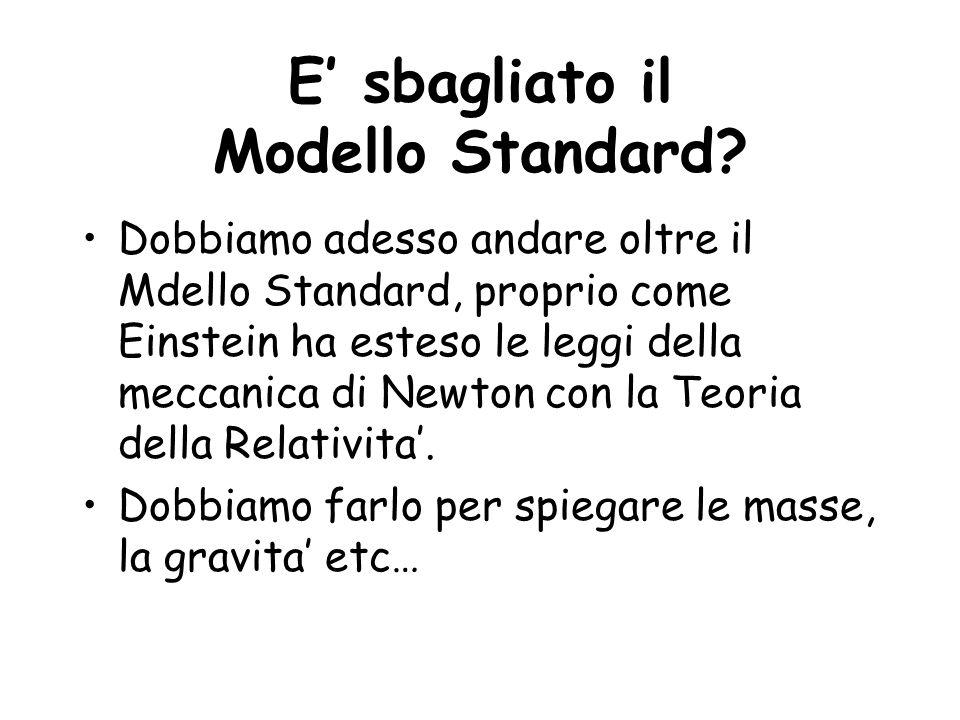 E' sbagliato il Modello Standard