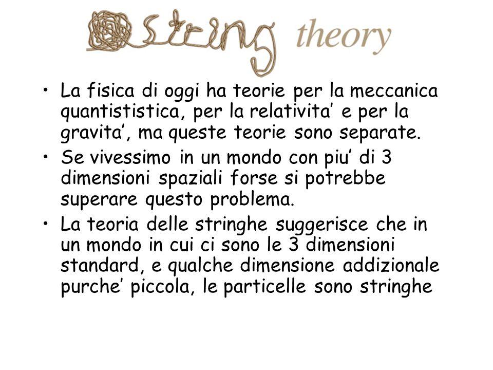 La fisica di oggi ha teorie per la meccanica quantististica, per la relativita' e per la gravita', ma queste teorie sono separate.