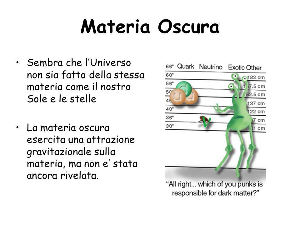 Materia OscuraSembra che l'Universo non sia fatto della stessa materia come il nostro Sole e le stelle.
